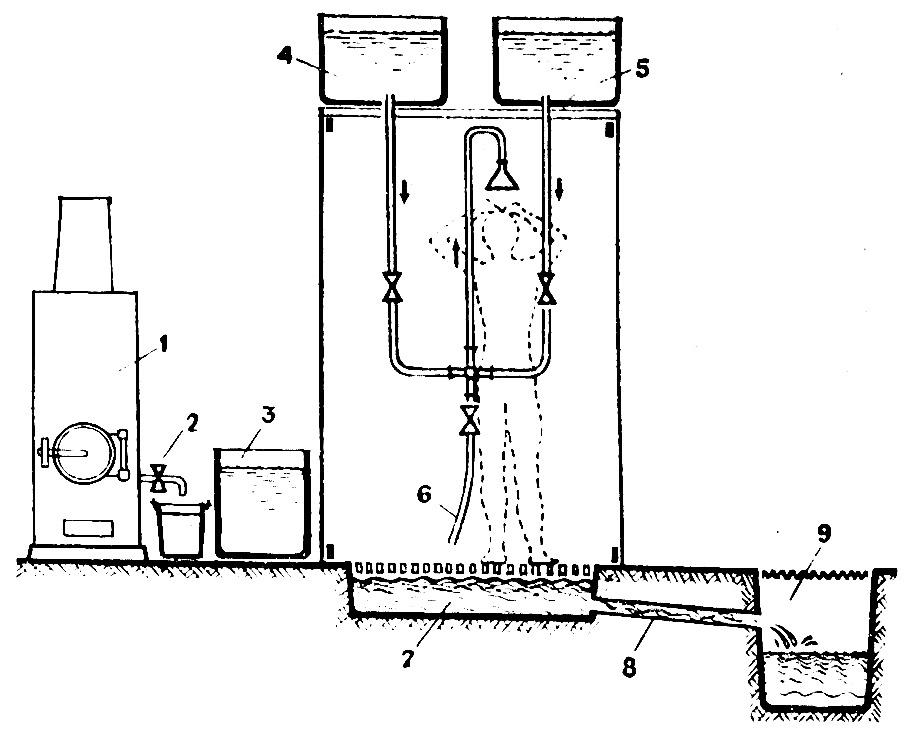 Как сделать водонагреватель для отопления 62