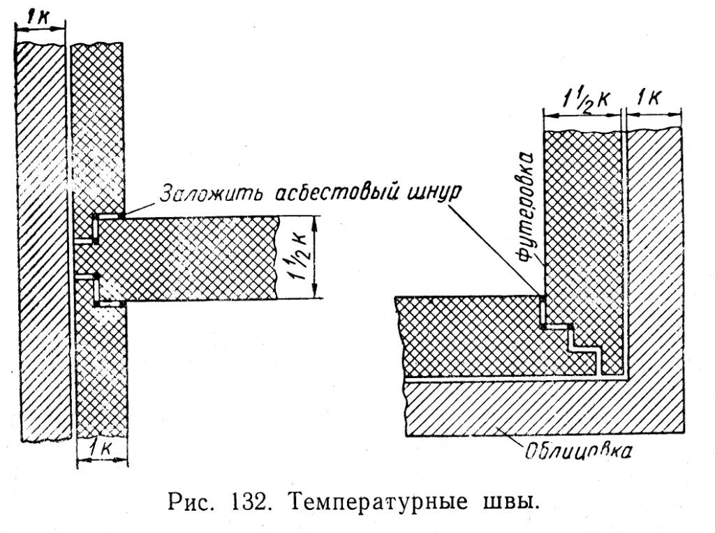 Бумажная лента кнауф для заделки швов гкл